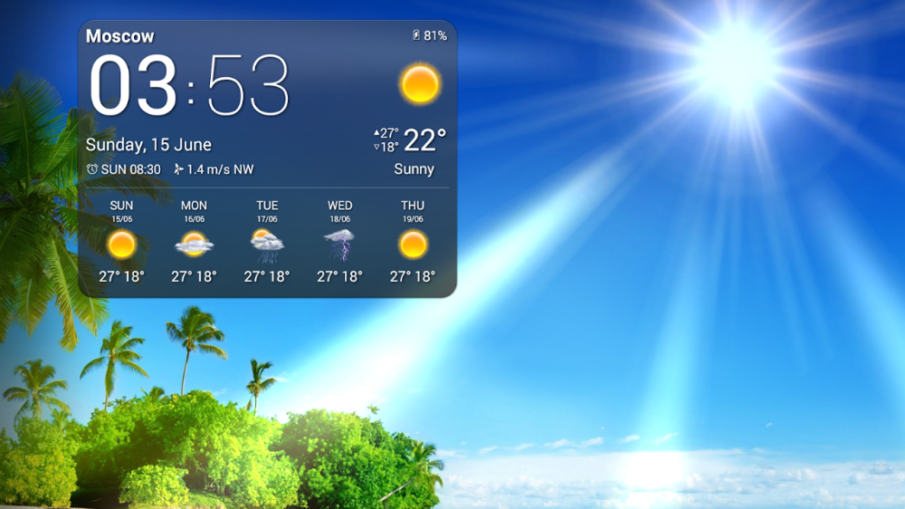 New Caledonia Weather